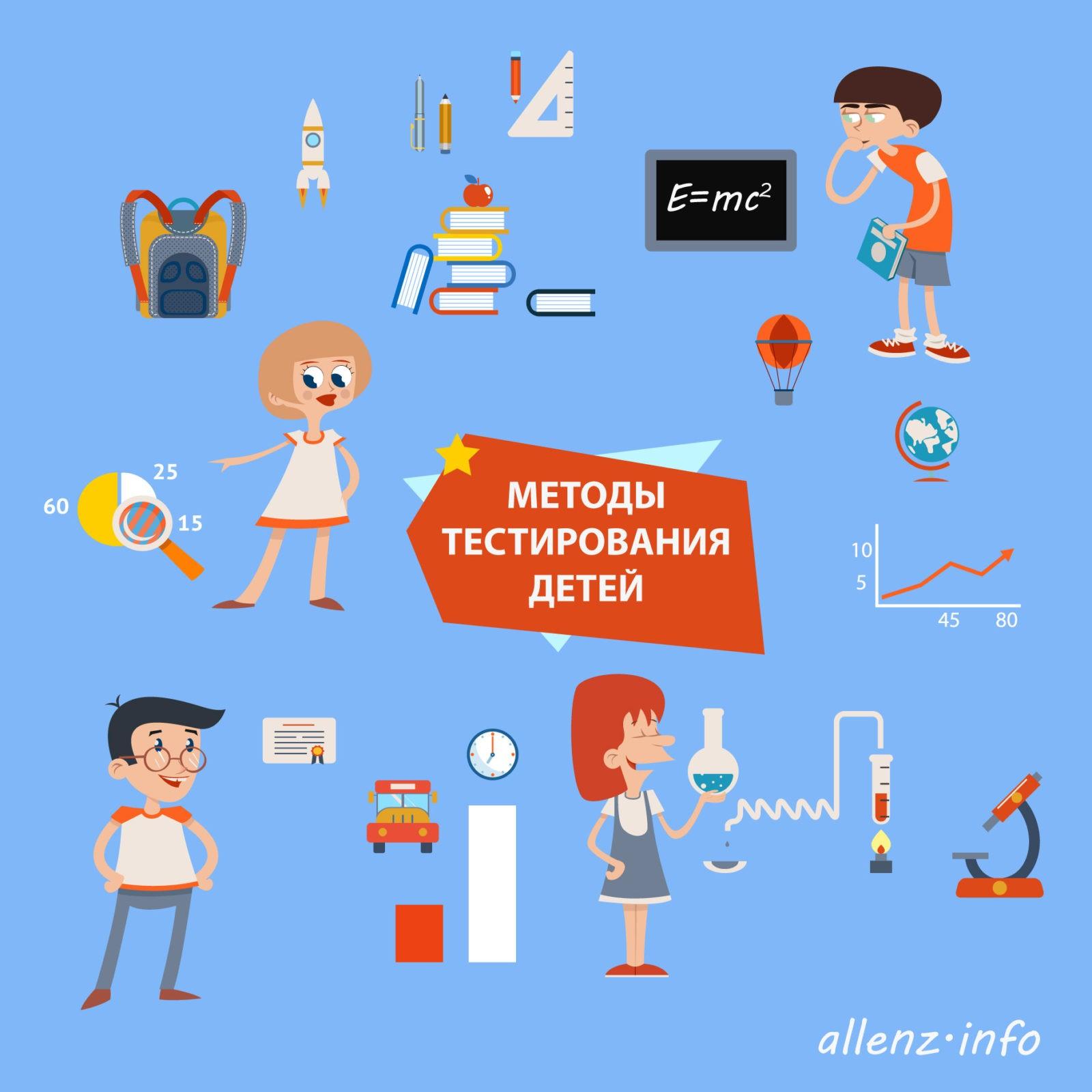 Тест Мегедь-Овчарова для школьников